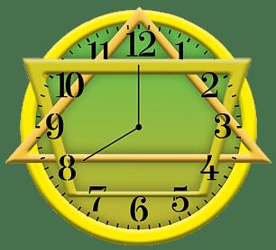 Узнаём характер по наручным часам